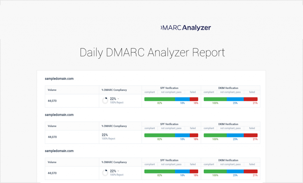 DMARC Analyzer – An In Depth Look DMARC is An Industry-Standard Tool